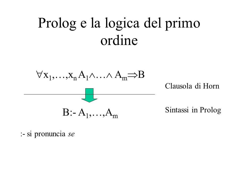 Prolog e la logica del primo ordine Prolog è un linguaggio di programmazione basato sulle 'Clausole di Horn' Le 'Clausole di Horn' sono un sottoinsieme dei predicati esprimibili in logica dei predicati –Esiste un algoritmo per cui la dimostrazione di un teorema scritto in clausole di Horn è computabile in tempo polinomiale