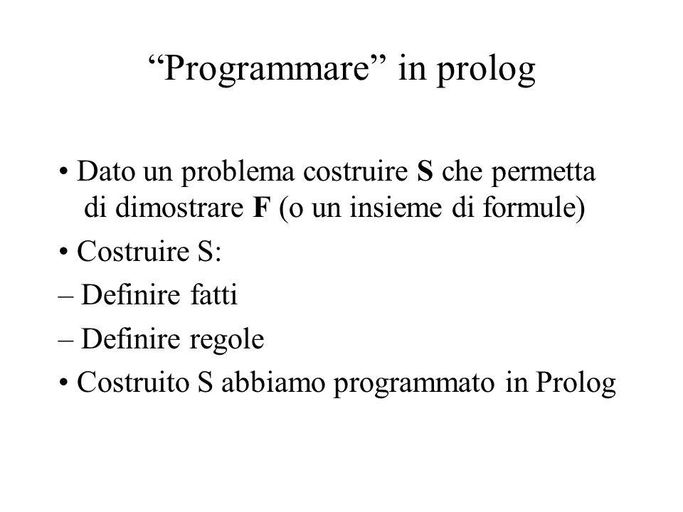 Programmare in prolog Dato un problema costruire S che permetta di dimostrare F (o un insieme di formule) Costruire S: – Definire fatti – Definire regole Costruito S abbiamo programmato in Prolog
