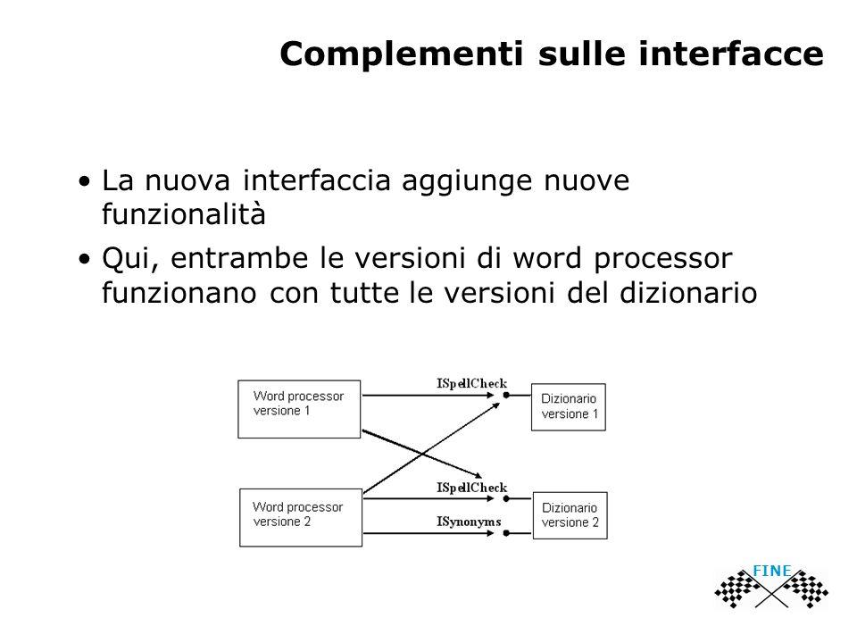 Complementi sulle interfacce La nuova interfaccia aggiunge nuove funzionalità Qui, entrambe le versioni di word processor funzionano con tutte le versioni del dizionario FINE