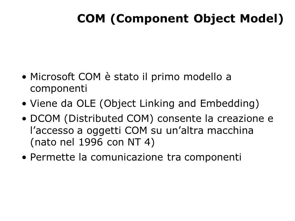 Disponibilità di COM Windows e Macintosh Software AG, Compaq hanno esteso il supporto DCOM su molte piattaforme UNIX Il mercato principale di COM era focalizzato su Windows