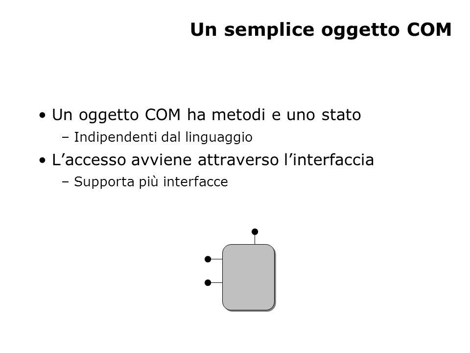 Un semplice oggetto COM Un oggetto COM ha metodi e uno stato – Indipendenti dal linguaggio L'accesso avviene attraverso l'interfaccia – Supporta più interfacce