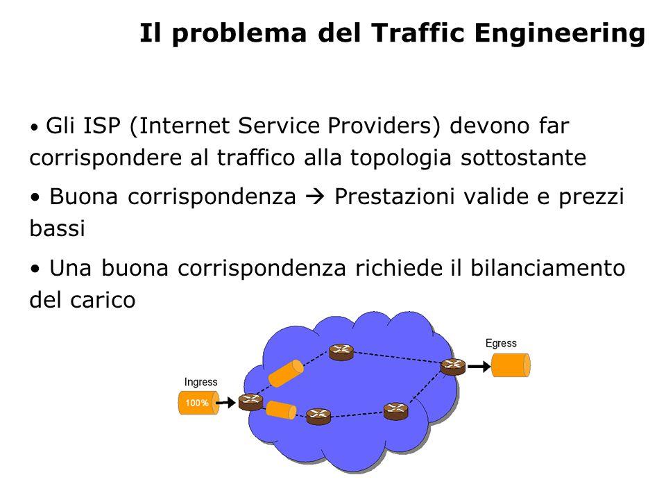 Il problema del Traffic Engineering Gli ISP (Internet Service Providers) devono far corrispondere al traffico alla topologia sottostante Buona corrispondenza  Prestazioni valide e prezzi bassi Una buona corrispondenza richiede il bilanciamento del carico