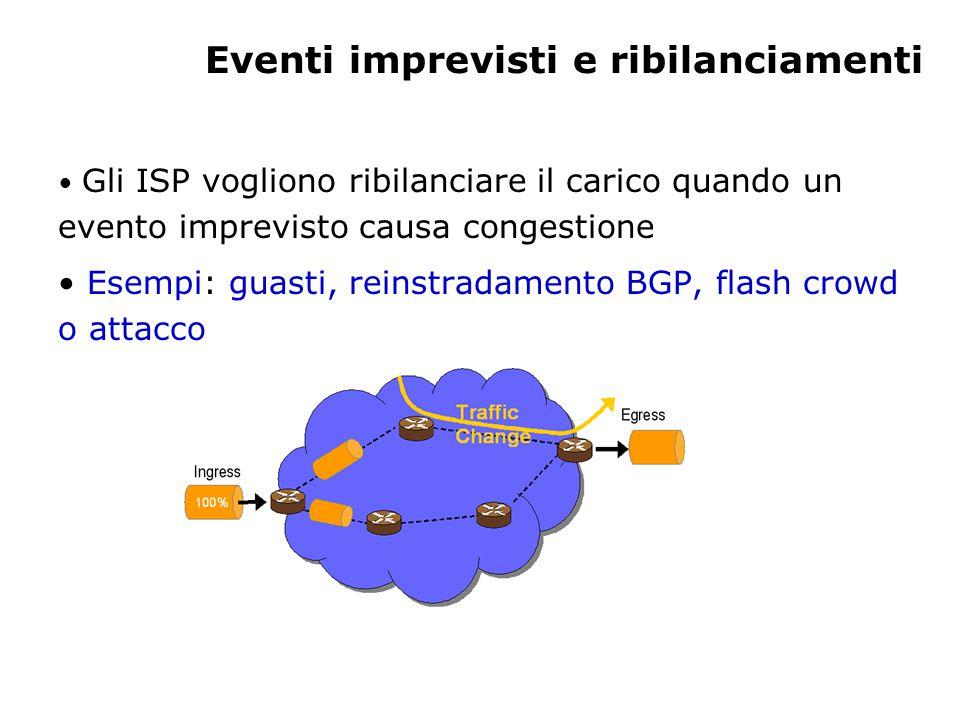 Eventi imprevisti e ribilanciamenti Gli ISP vogliono ribilanciare il carico quando un evento imprevisto causa congestione Esempi: guasti, reinstradamento BGP, flash crowd o attacco