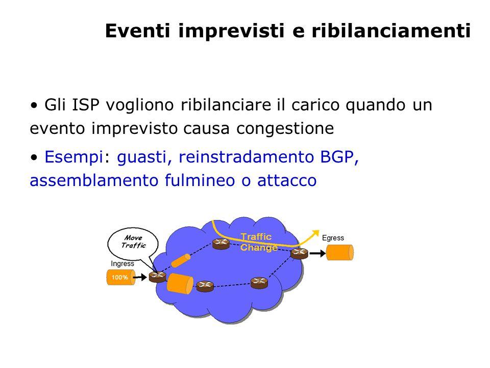Eventi imprevisti e ribilanciamenti Gli ISP vogliono ribilanciare il carico quando un evento imprevisto causa congestione Esempi: guasti, reinstradamento BGP, assemblamento fulmineo o attacco