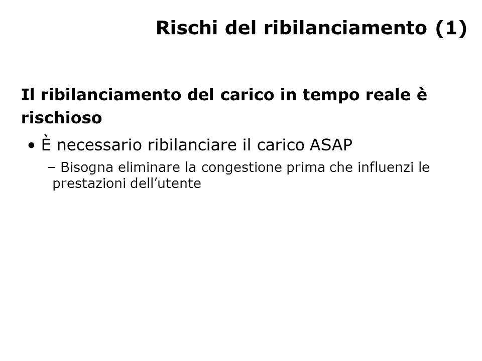 Rischi del ribilanciamento (1) Il ribilanciamento del carico in tempo reale è rischioso È necessario ribilanciare il carico ASAP – Bisogna eliminare l
