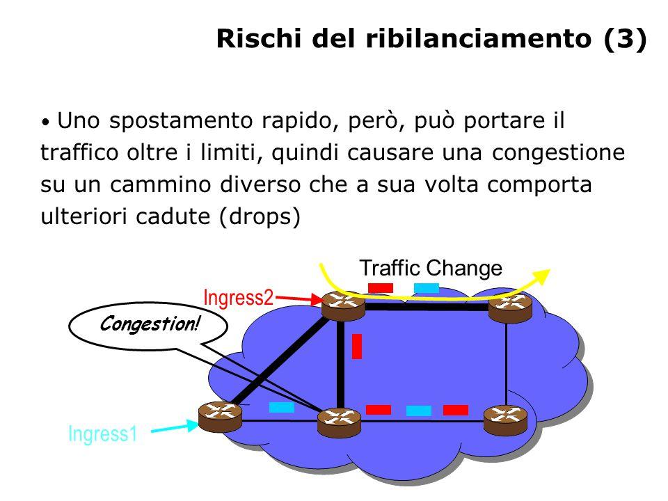 Rischi del ribilanciamento (3) Uno spostamento rapido, però, può portare il traffico oltre i limiti, quindi causare una congestione su un cammino diverso che a sua volta comporta ulteriori cadute (drops) Ingress1 Ingress2 Traffic Change Congestion!