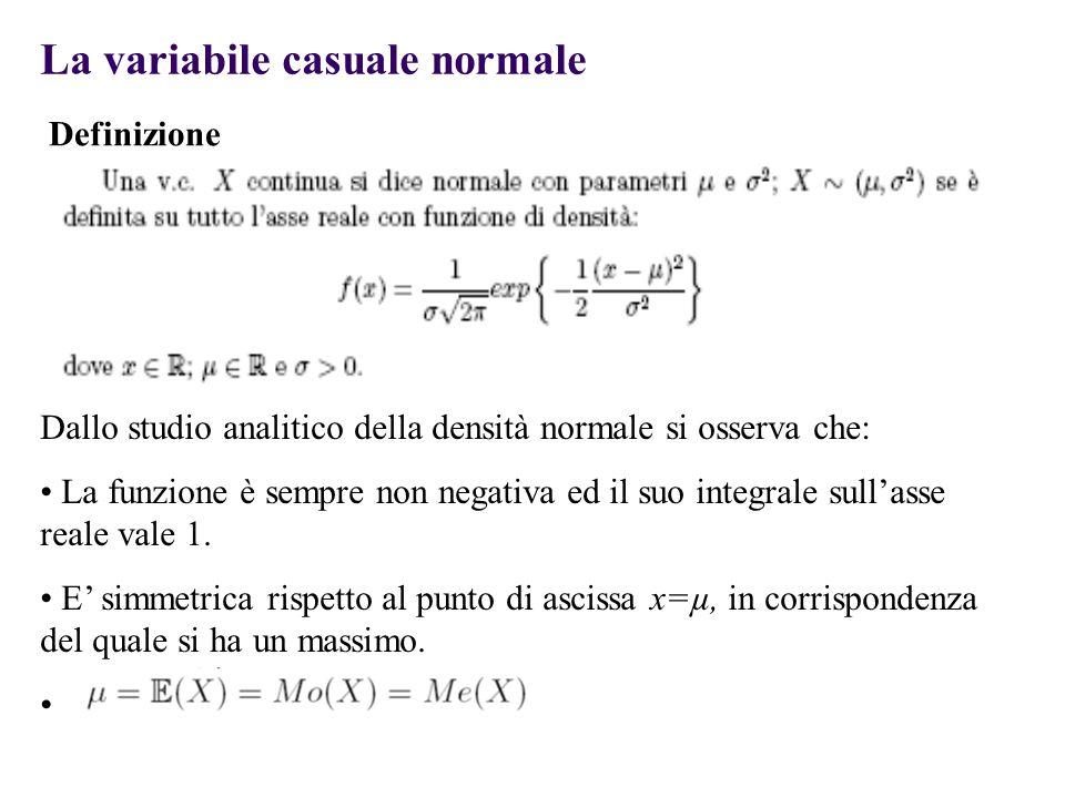 La variabile casuale normale Definizione Dallo studio analitico della densità normale si osserva che: La funzione è sempre non negativa ed il suo integrale sull'asse reale vale 1.