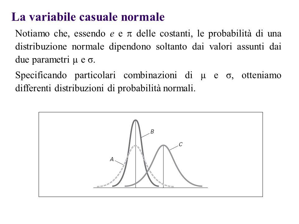 La variabile casuale normale Notiamo che, essendo e e  delle costanti, le probabilità di una distribuzione normale dipendono soltanto dai valori assunti dai due parametri µ e σ.