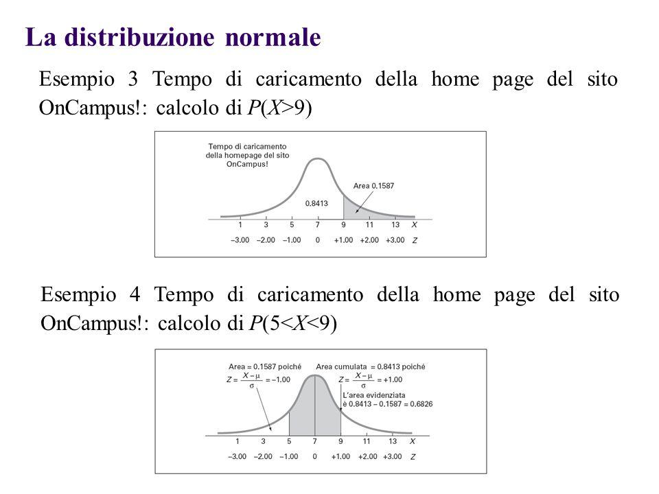 La distribuzione normale Esempio 3 Tempo di caricamento della home page del sito OnCampus!: calcolo di P(X>9) Esempio 4 Tempo di caricamento della home page del sito OnCampus!: calcolo di P(5<X<9)