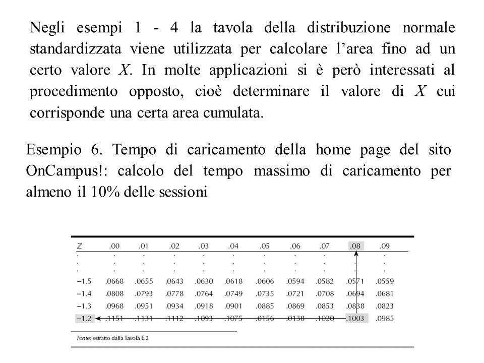 Negli esempi 1 - 4 la tavola della distribuzione normale standardizzata viene utilizzata per calcolare l'area fino ad un certo valore X.