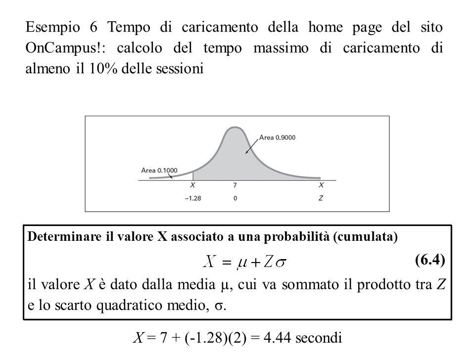 Esempio 6 Tempo di caricamento della home page del sito OnCampus!: calcolo del tempo massimo di caricamento di almeno il 10% delle sessioni Determinare il valore X associato a una probabilità (cumulata) (6.4) il valore X è dato dalla media µ, cui va sommato il prodotto tra Z e lo scarto quadratico medio, σ.