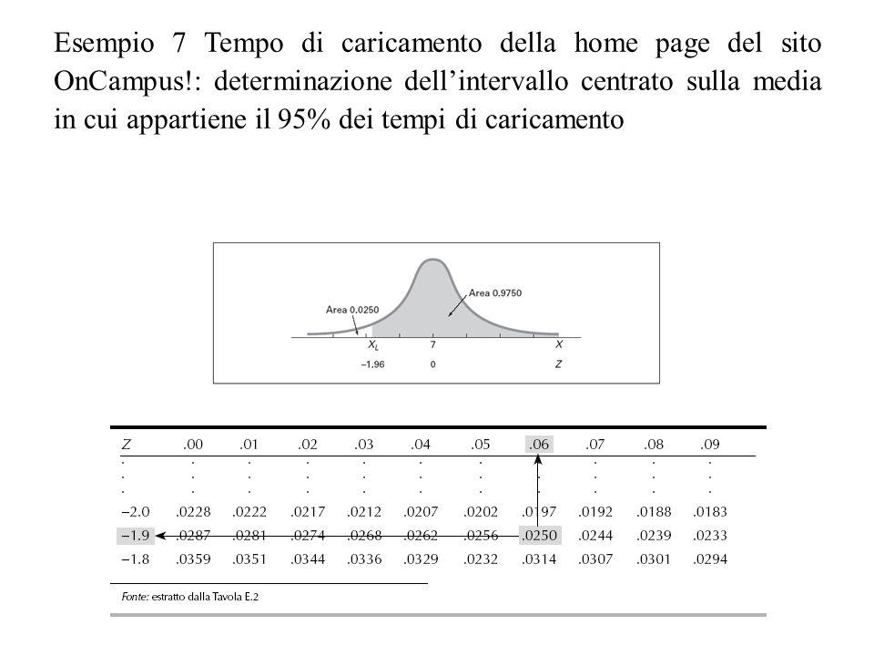 Esempio 7 Tempo di caricamento della home page del sito OnCampus!: determinazione dell'intervallo centrato sulla media in cui appartiene il 95% dei tempi di caricamento