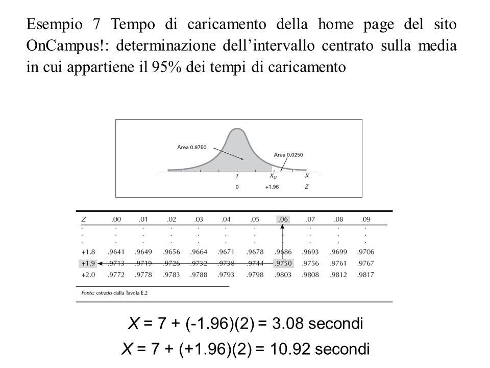 X = 7 + (-1.96)(2) = 3.08 secondi X = 7 + (+1.96)(2) = 10.92 secondi