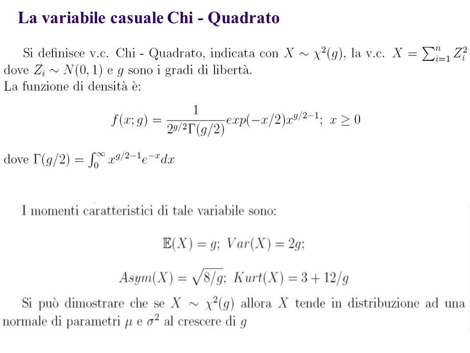 La variabile casuale Chi - Quadrato