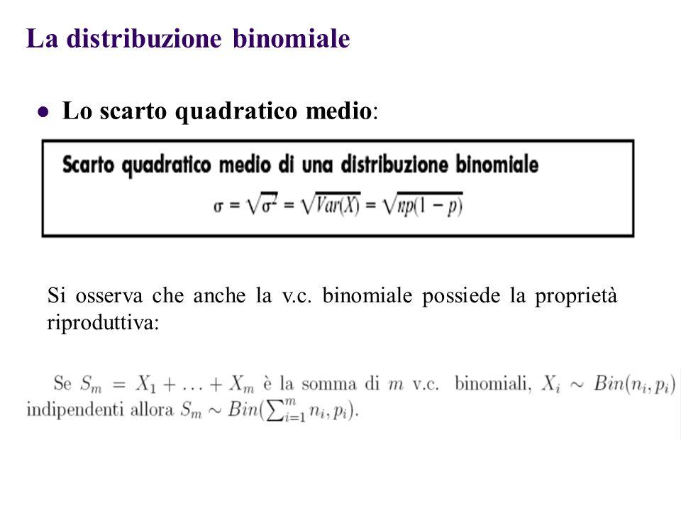 Lo scarto quadratico medio: La distribuzione binomiale Si osserva che anche la v.c.