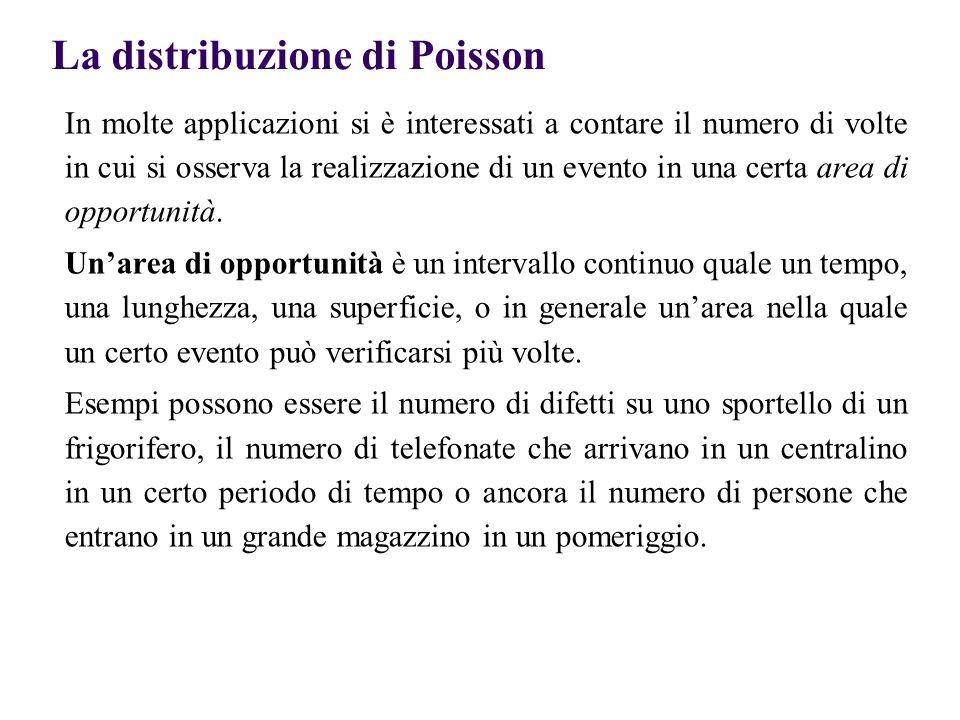 La distribuzione di Poisson In molte applicazioni si è interessati a contare il numero di volte in cui si osserva la realizzazione di un evento in una certa area di opportunità.
