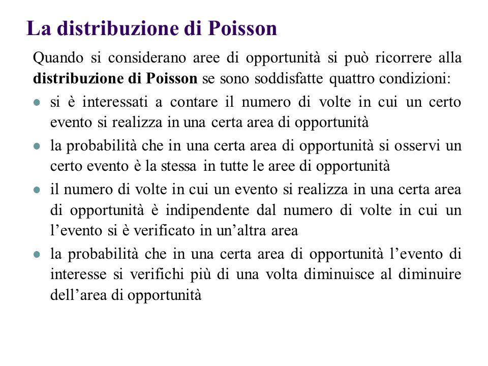 La distribuzione di Poisson Quando si considerano aree di opportunità si può ricorrere alla distribuzione di Poisson se sono soddisfatte quattro condizioni: si è interessati a contare il numero di volte in cui un certo evento si realizza in una certa area di opportunità la probabilità che in una certa area di opportunità si osservi un certo evento è la stessa in tutte le aree di opportunità il numero di volte in cui un evento si realizza in una certa area di opportunità è indipendente dal numero di volte in cui un l'evento si è verificato in un'altra area la probabilità che in una certa area di opportunità l'evento di interesse si verifichi più di una volta diminuisce al diminuire dell'area di opportunità