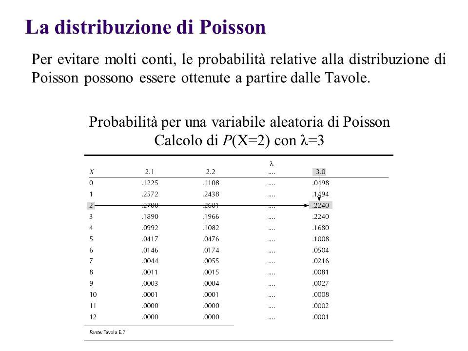 La distribuzione di Poisson Probabilità per una variabile aleatoria di Poisson Calcolo di P(X=2) con λ=3 Per evitare molti conti, le probabilità relative alla distribuzione di Poisson possono essere ottenute a partire dalle Tavole.