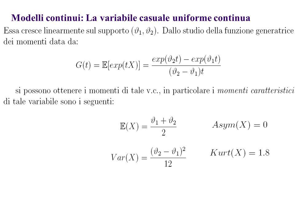 La distribuzione binomiale Per assicurare l'indipendenza, le osservazioni possono essere ottenute con due diversi metodi di campionamento: un campionamento da una popolazione infinita senza reimmissione oppure un campionamento da una popolazione finita con reimmissione La variabile casuale X che conta il numero di successi in una sequenza di n sottoprove indipendenti nelle quali è costante la probabilità p di un successo si dice variabile binomiale di parametri n e p.