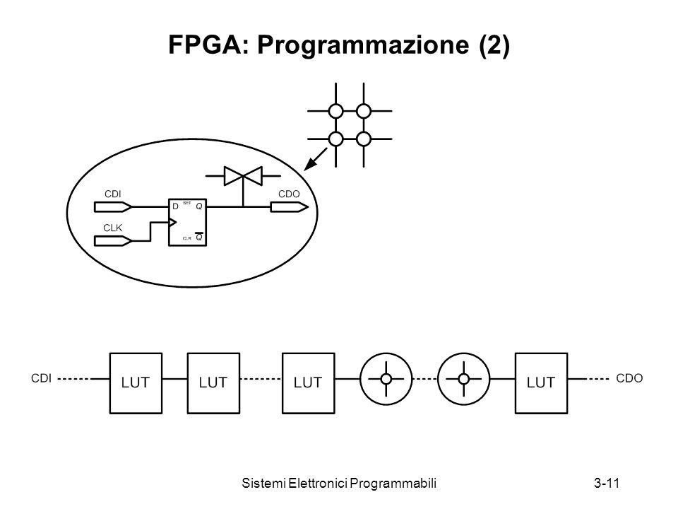 Sistemi Elettronici Programmabili3-11 FPGA: Programmazione (2)