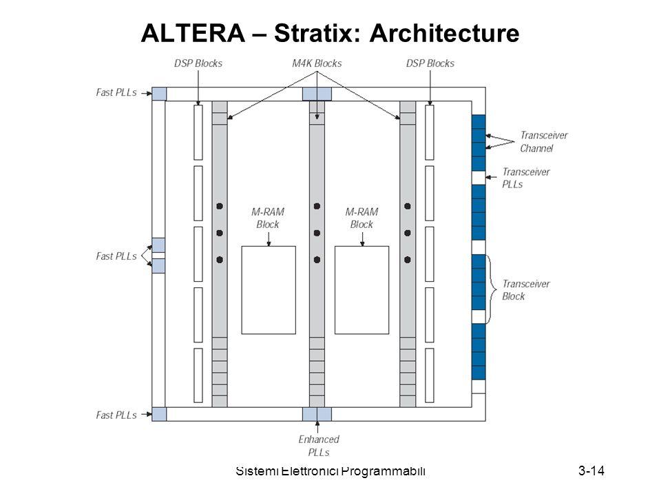 Sistemi Elettronici Programmabili3-14 ALTERA – Stratix: Architecture