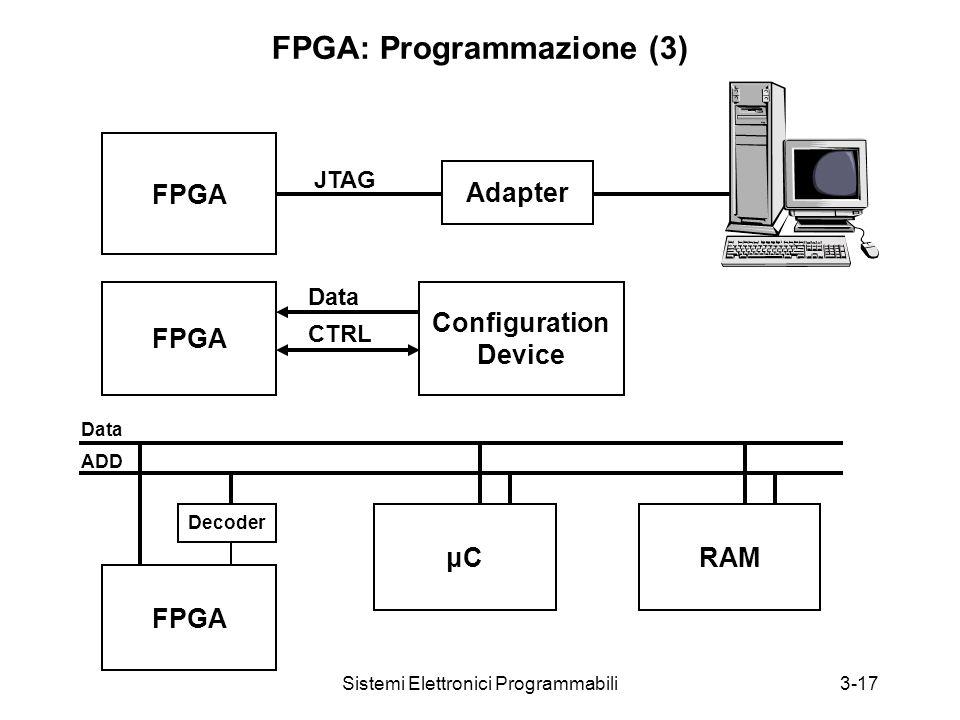 Sistemi Elettronici Programmabili3-17 FPGA: Programmazione (3) FPGA Configuration Device Adapter JTAG Data CTRL FPGA μCμCRAM Decoder Data ADD