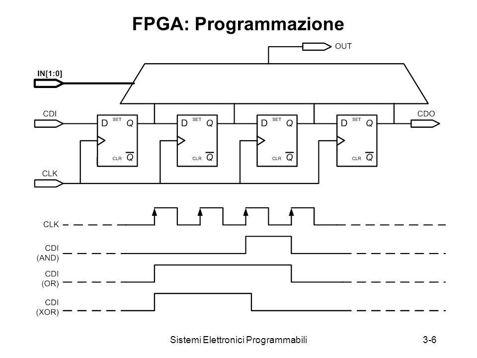 Sistemi Elettronici Programmabili3-6 FPGA: Programmazione