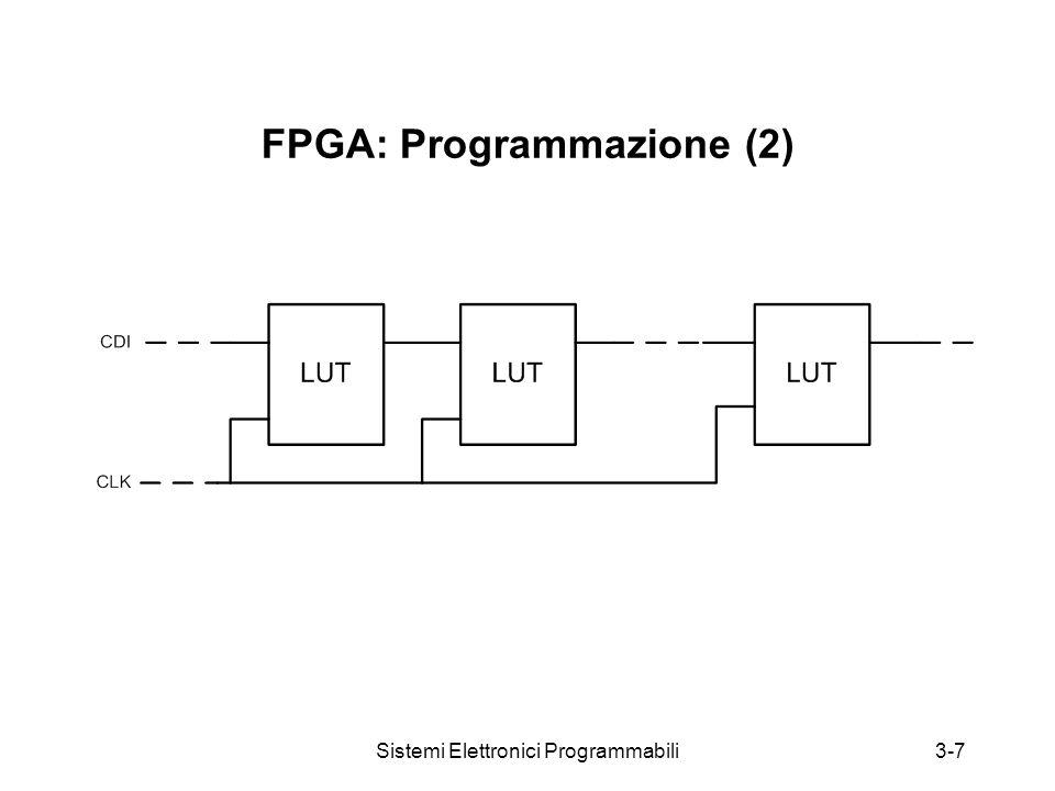 Sistemi Elettronici Programmabili3-7 FPGA: Programmazione (2)