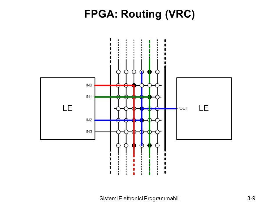 Sistemi Elettronici Programmabili3-9 FPGA: Routing (VRC)