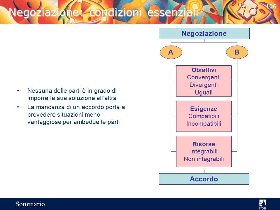 105 Sommario I confini della negoziazione Non tutte le situazioni sono necessariamente negoziali 1.Area del rapporto di forza: una parte è nella condi
