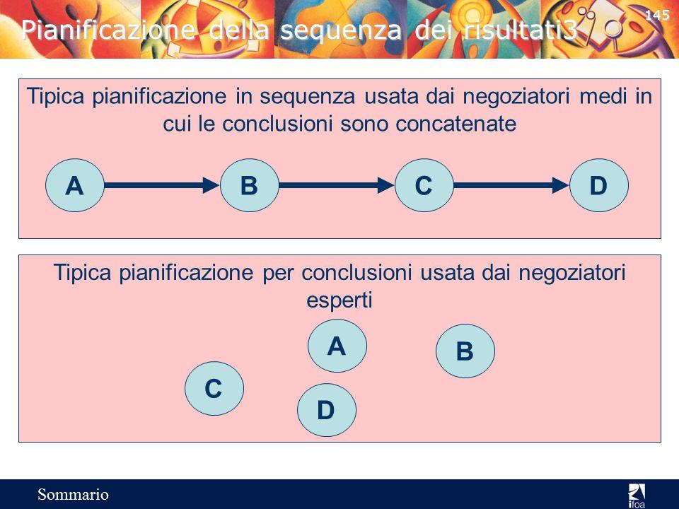 144 Sommario Pianificazione della sequenza dei risultati2 In molte negoziazioni, questa cooperazione è mancata. Il negoziatore iniziava al punto A, e