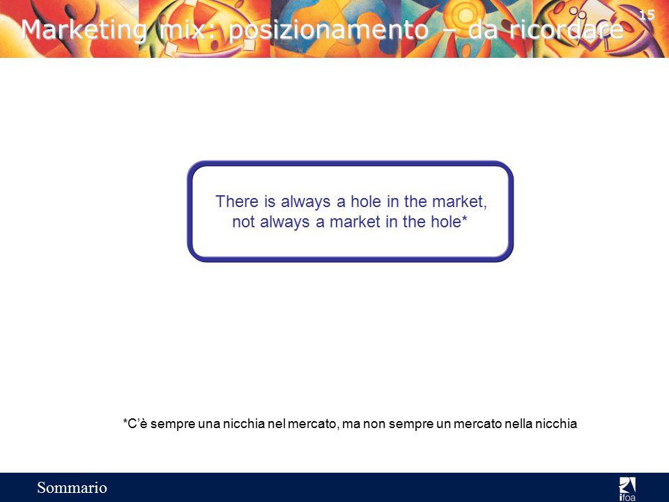 14 Sommario Marketing Mix: posizionamento Si realizza attraverso la differenziazione dell'offerta rispetto a quella dei concorrenti Consiste nel defin