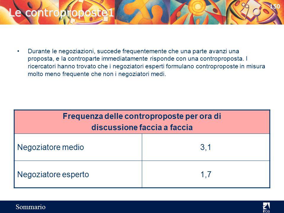 149 Sommario Motivi di irritazione2 E' notevolmente sorprendente che i negoziatori esperti usino un minor numero di argomenti che provocano irritazion