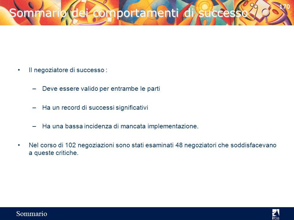 169 Sommario Riesame della negoziazione I ricercatori hanno chiesto ai negoziatori sul modo in cui presumibilmente spendono il loro tempo esaminando s