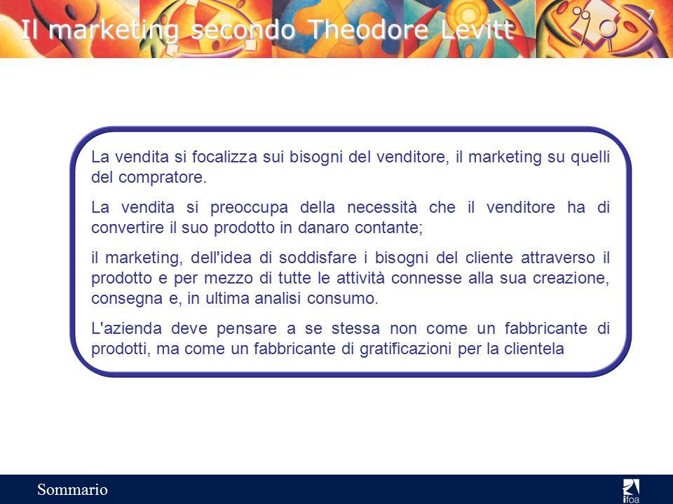 6 Sommario L'evoluzione del marketing Alto Basso Orientamento al cliente 194519601975oggi Pionieristico di tutti i colori purché nera... Classico …anc