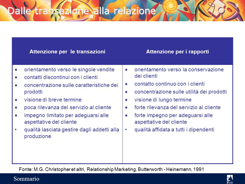 119 Sommario 5.Insistere su criteri oggettivi Il negoziato che si sviluppa sui criteri produce accordi ragionevoli, e consente di esprimere valutazioni e non giudizi