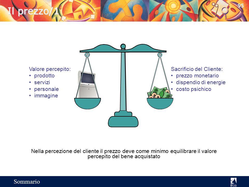 94 Sommario La strategia CICS Il venditore abile, usa il modello CICS come mezzo per trasformare le esigenze da generiche e implicite, in specifiche e