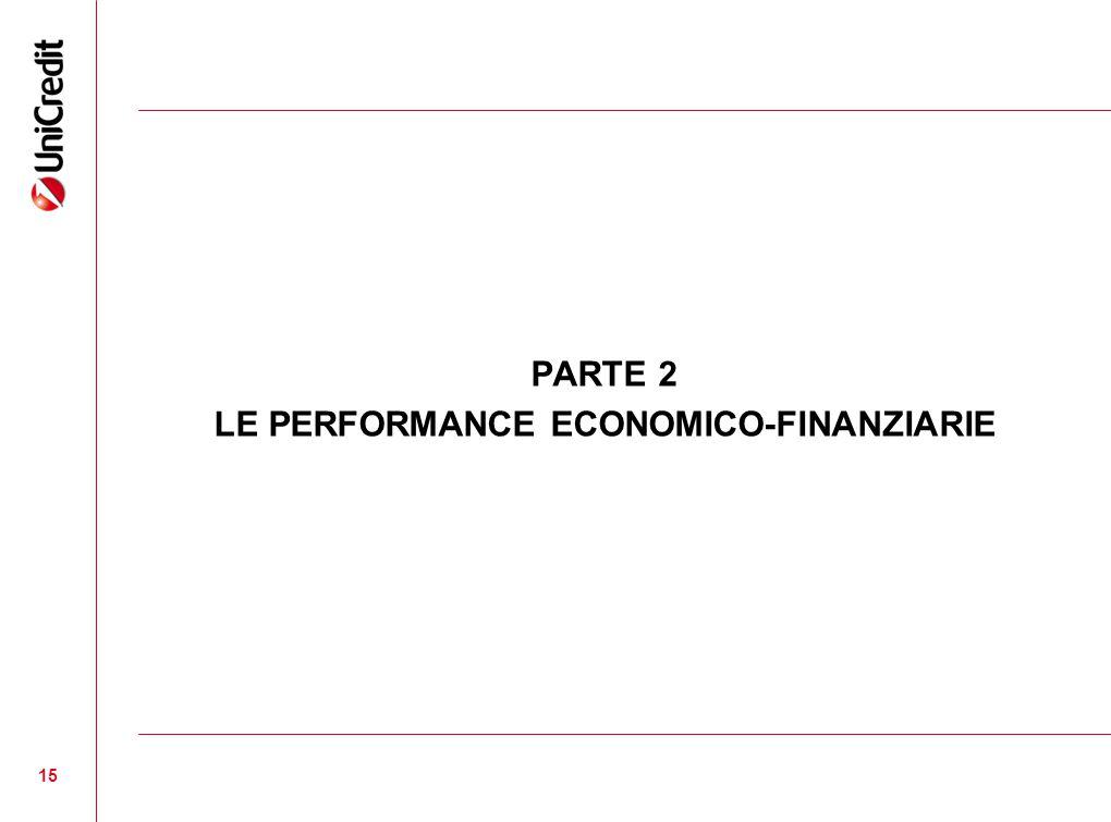 PARTE 2 LE PERFORMANCE ECONOMICO-FINANZIARIE 15