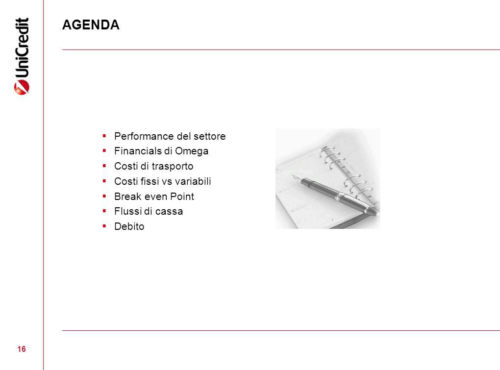 16 AGENDA  Performance del settore  Financials di Omega  Costi di trasporto  Costi fissi vs variabili  Break even Point  Flussi di cassa  Debito