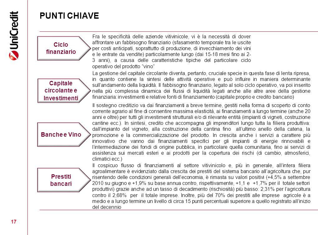 PUNTI CHIAVE 17 Ciclo finanziario Fra le specificità delle aziende vitivinicole, vi è la necessità di dover affrontare un fabbisogno finanziario (sfas