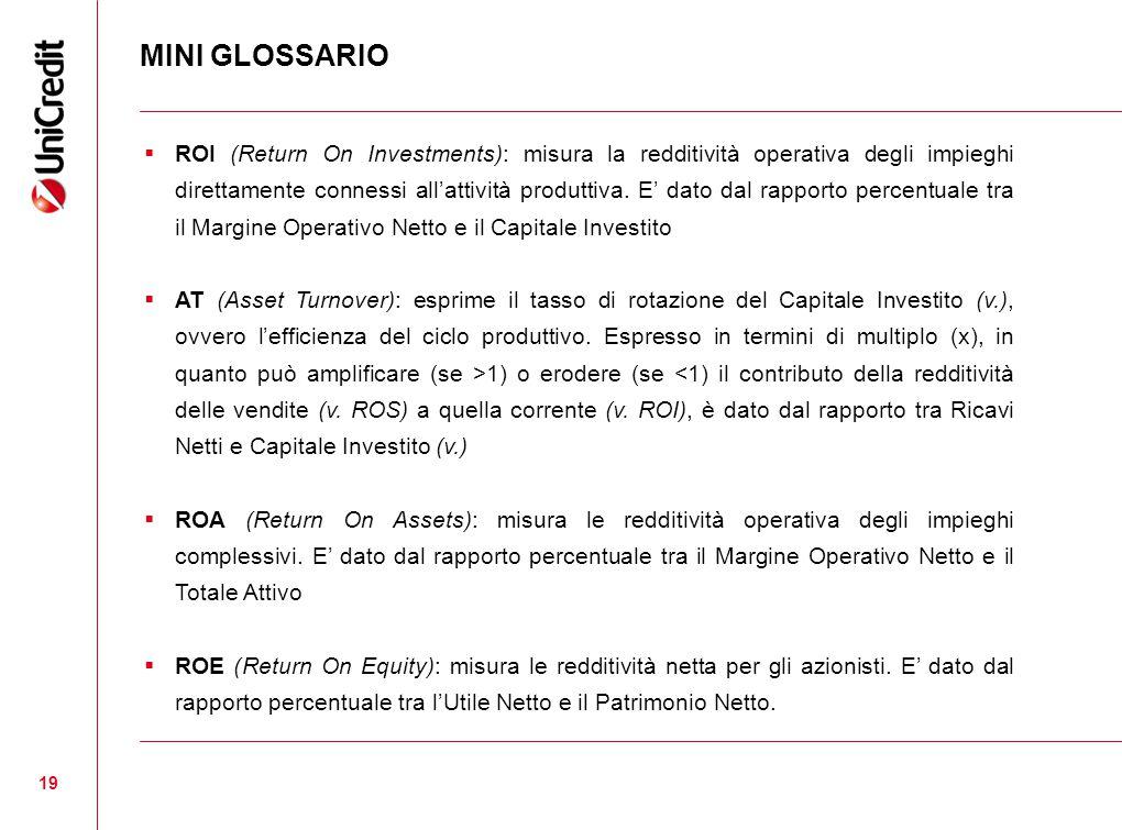MINI GLOSSARIO 19  ROI (Return On Investments): misura la redditività operativa degli impieghi direttamente connessi all'attività produttiva. E' dato