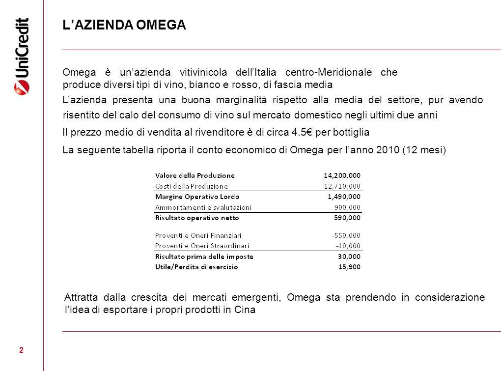 L'AZIENDA OMEGA Omega è un'azienda vitivinicola dell'Italia centro-Meridionale che produce diversi tipi di vino, bianco e rosso, di fascia media 2 Attratta dalla crescita dei mercati emergenti, Omega sta prendendo in considerazione l'idea di esportare i propri prodotti in Cina L'azienda presenta una buona marginalità rispetto alla media del settore, pur avendo risentito del calo del consumo di vino sul mercato domestico negli ultimi due anni Il prezzo medio di vendita al rivenditore è di circa 4.5€ per bottiglia La seguente tabella riporta il conto economico di Omega per l'anno 2010 (12 mesi)