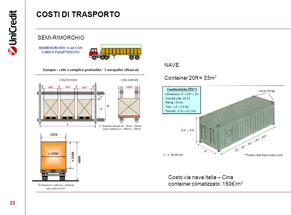 COSTI DI TRASPORTO 22 NAVE Container 20ft = 33m 3 SEMI-RIMORCHIO Costo via nave Italia – Cina container climatizzato: 150€/m 3