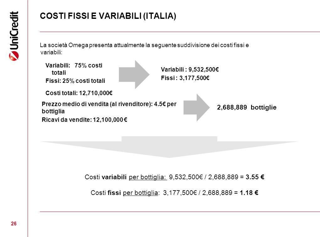 COSTI FISSI E VARIABILI (ITALIA) La società Omega presenta attualmente la seguente suddivisione dei costi fissi e variabili: 26 Prezzo medio di vendita (al rivenditore): 4.5€ per bottiglia Ricavi da vendite: 12,100,000 € 2,688,889 bottiglie Variabili: 75% costi totali Fissi: 25% costi totali Costi totali: 12,710,000€ Variabili : 9,532,500€ Fissi : 3,177,500€ Costi variabili per bottiglia: 9,532,500€ / 2,688,889 = 3.55 € Costi fissi per bottiglia: 3,177,500€ / 2,688,889 = 1.18 €