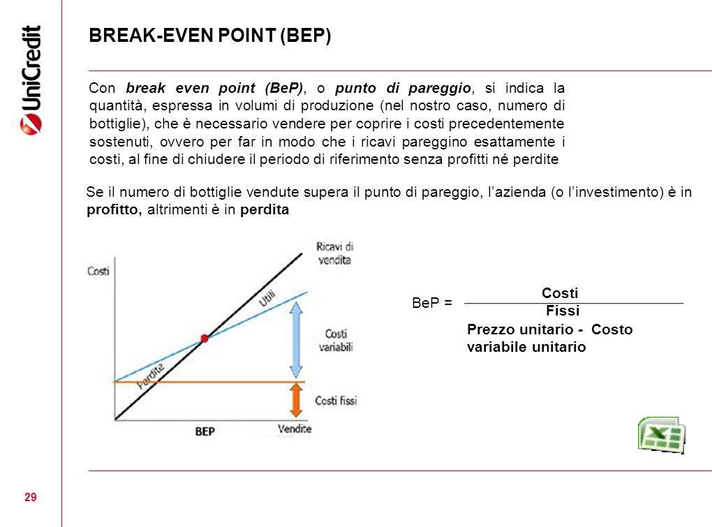 BREAK-EVEN POINT (BEP) Con break even point (BeP), o punto di pareggio, si indica la quantità, espressa in volumi di produzione (nel nostro caso, numero di bottiglie), che è necessario vendere per coprire i costi precedentemente sostenuti, ovvero per far in modo che i ricavi pareggino esattamente i costi, al fine di chiudere il periodo di riferimento senza profitti né perdite 29 Se il numero di bottiglie vendute supera il punto di pareggio, l'azienda (o l'investimento) è in profitto, altrimenti è in perdita BeP = Prezzo unitario - Costo variabile unitario Costi Fissi