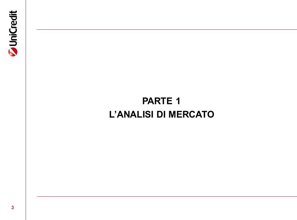 3 PARTE 1 L'ANALISI DI MERCATO