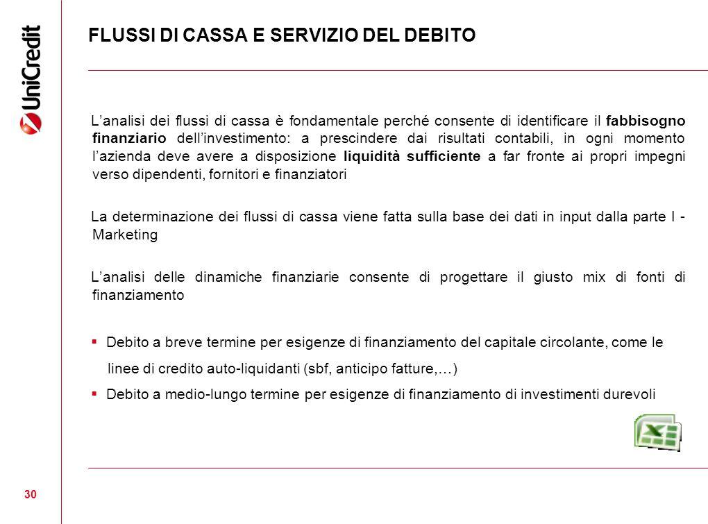 FLUSSI DI CASSA E SERVIZIO DEL DEBITO L'analisi dei flussi di cassa è fondamentale perché consente di identificare il fabbisogno finanziario dell'investimento: a prescindere dai risultati contabili, in ogni momento l'azienda deve avere a disposizione liquidità sufficiente a far fronte ai propri impegni verso dipendenti, fornitori e finanziatori La determinazione dei flussi di cassa viene fatta sulla base dei dati in input dalla parte I - Marketing L'analisi delle dinamiche finanziarie consente di progettare il giusto mix di fonti di finanziamento  Debito a breve termine per esigenze di finanziamento del capitale circolante, come le linee di credito auto-liquidanti (sbf, anticipo fatture,…)  Debito a medio-lungo termine per esigenze di finanziamento di investimenti durevoli 30