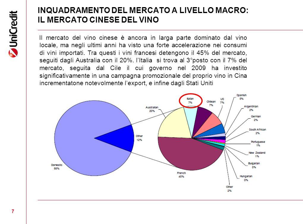 7 INQUADRAMENTO DEL MERCATO A LIVELLO MACRO: IL MERCATO CINESE DEL VINO Il mercato del vino cinese è ancora in larga parte dominato dal vino locale, ma negli ultimi anni ha visto una forte accelerazione nei consumi di vini importati.
