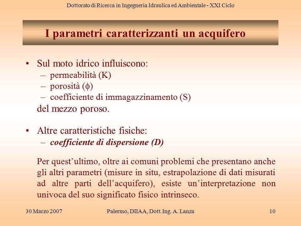 Dottorato di Ricerca in Ingegneria Idraulica ed Ambientale - XXI Ciclo 30 Marzo 2007Palermo, DIIAA, Dott. Ing. A. Lanza10 I parametri caratterizzanti