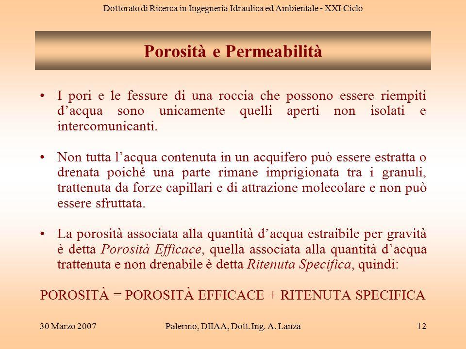 Dottorato di Ricerca in Ingegneria Idraulica ed Ambientale - XXI Ciclo 30 Marzo 2007Palermo, DIIAA, Dott. Ing. A. Lanza12 I pori e le fessure di una r